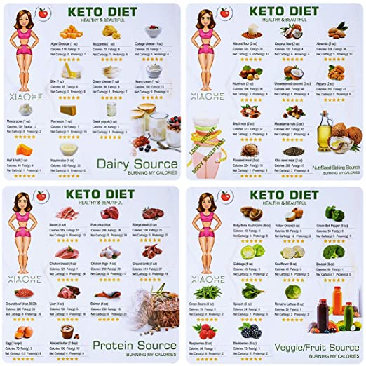 Keto diet list of foods